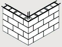 Fig. 1. Building corner using interlocking masonry bond.