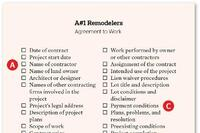 Must-Haves for a Comprehensive Contract