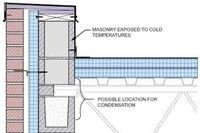 Thermal Breaks and Parapets