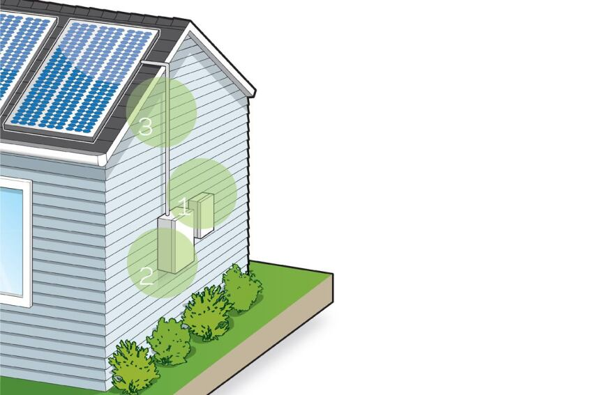 How to Prep Your Home for Solar