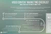 Using Videos in Your Content Marketing Isn't as Expensive as You Think