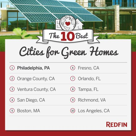 10 Best Cities for Green Homes