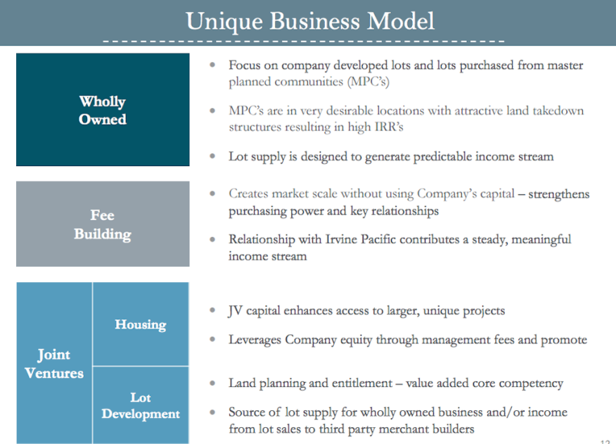 The New Home Company business model