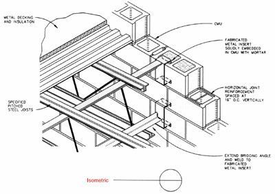 Lateral Bracing Walls to Sloped RoofsMasonry Construction