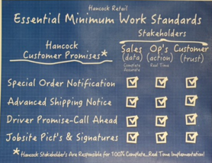 Sign at Hancock Lumber setting out essential minimum work standards