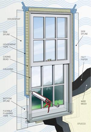 How To Flash Windows In Stucco Walls Prosales Online