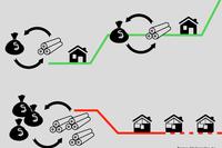 Pipeline Take-Aways