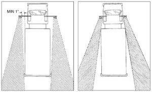 TMC recommends mounting mirrors so the inner edges are at least 1 inch outboard  of the widest portion of the load or cargo box (left). If they are closer  than 1 inch, there will be blind spots (right).