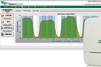 Controlscope 2.0, Daintree Networks