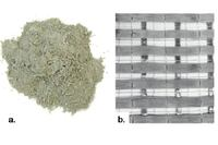 Externally Bonded Reinforcement for Strengthening Concrete and Masonry Structures