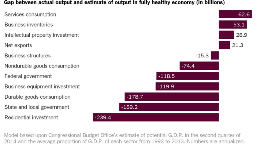 $240 Billion in Housing Productivity is Still MIA