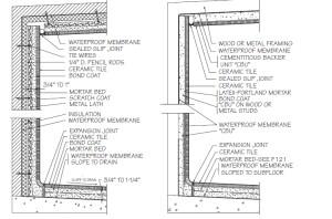Q Amp A Tile For Steam Rooms Jlc Online Walls Tile