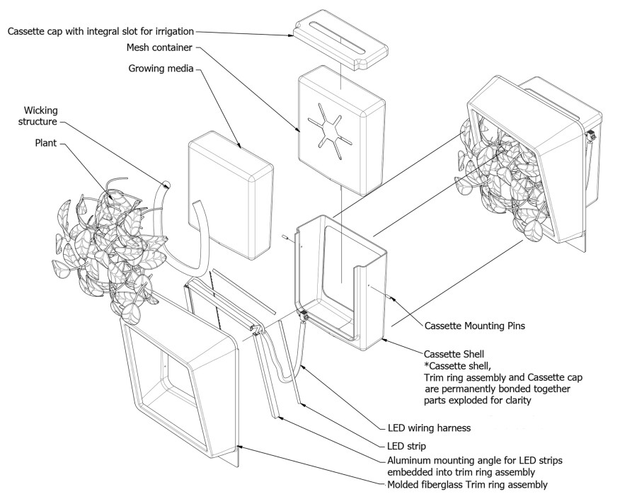Exploded AMPS cassette system and assembly instructions