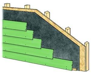 Figure 1. Lap siding, such as cedar clapboards, is typically nailed through its face. When installing wood siding, you're supposed to drive the nails so they miss the underlying course, but more commonly they penetrate it. This can cause the siding to split over time, and it makes removal more challenging.