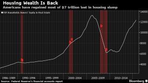 image via Bloomberg
