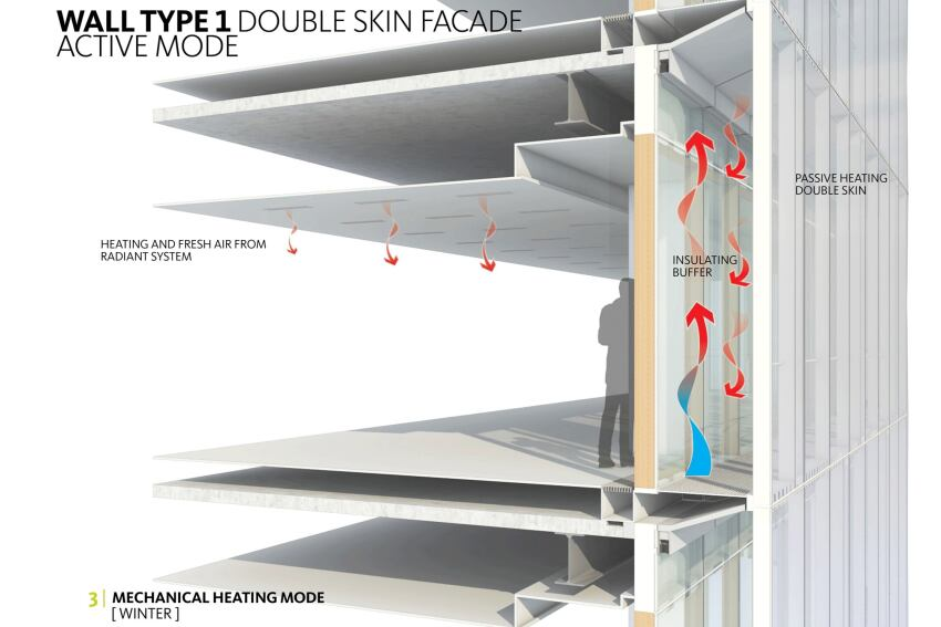 Double Skin Wall : Double skin facade design pictures to pin on pinterest