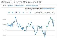 Stock Recovery: REITs Have It Over Builders