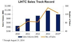 Long Beach Ca Sales Tax Rate