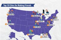 Need New Friends? Here are the Best Metros