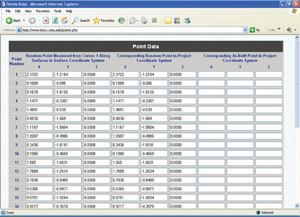 Figure 2. The online version of the data entry form gives the random point locations in both the project and surface coordinate systems. As-built measurements are entered in the three right columns.