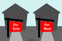 The For-Sale, For-Rent Model