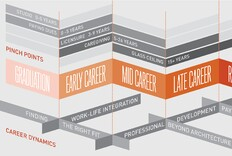 Equity by Design Releases Early Findings From Its 2016 Equity in Architecture Survey