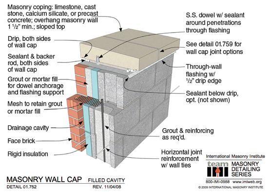 Stone Cap Detail : Top of wallmasonry construction air entrainment brick