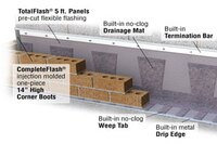Complete Masonry Cavity Wall Drainage from Mortar Net Solutions