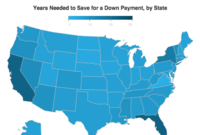 How Long Does a First-Time Buyer Have to Save for the Down Payment on Their Dream Home?