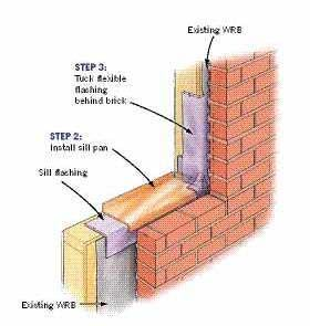 Replacing windows in brick veneer homes jlc online for Compare new construction windows