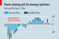 Fannie, Freddie: A New Case for GSE Reform?