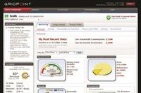 Central Online Management Portal by GridPoint