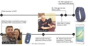 the late-adoption tree