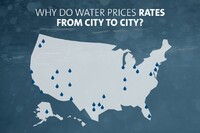 Grundfos Consumer Research Survey Shows Divide Over Water Issue Beliefs