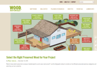 Pick the Right Treated Wood for Your Customer's Project (infographic)
