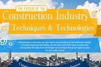 Construction Technologies of the Future