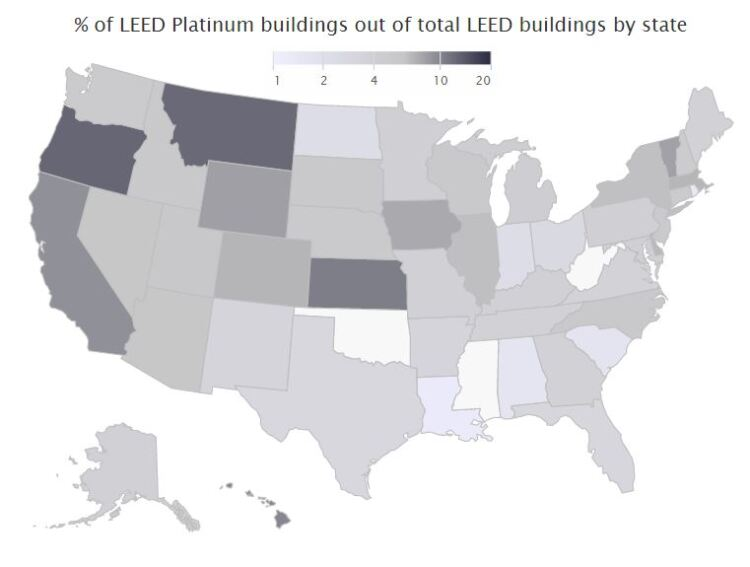 Top and Bottom States for LEED