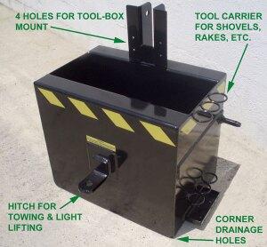 Earth & Turf Ballast Box