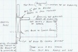 Upsizing the Ledger Eases Deck Flashing