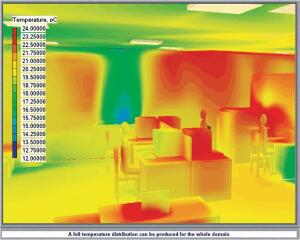 Want to know how the mechanical and electrical systems in your building could affect temperature distribution throughout a space? Bentley Systems Hevacomp can tell you that.