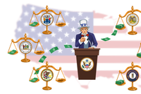 10 Most (And Least) Federally Dependent States in 2016
