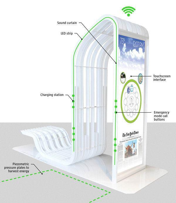 "FXFowle Architects proposes adding several practical and creative applications and functions to the now-underutilized telephone booth, which juror Mimi Love called  a ""dead piece of street furniture."""