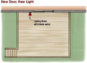 Figure 2. If a door is added as part of a deck project that has access to grade, or if adding a stairway to an existing deck creates access to grade, a light at the door and an interior switch are required.Photo credit: Chuck Lockhart.