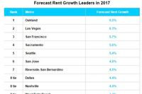 Top Markets for Expected Rent Growth in 2017