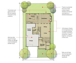 Rethinking the 50 by 100 lot builder magazine design for 60 ft garden design