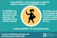 Realtors Get Younger, More Diverse