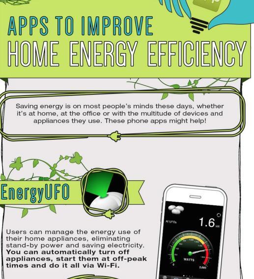 Apps for Energy Efficiency in Homes