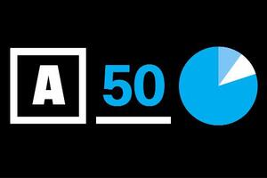 The 2015 Architect 50: A Deeper Dive Into the Data
