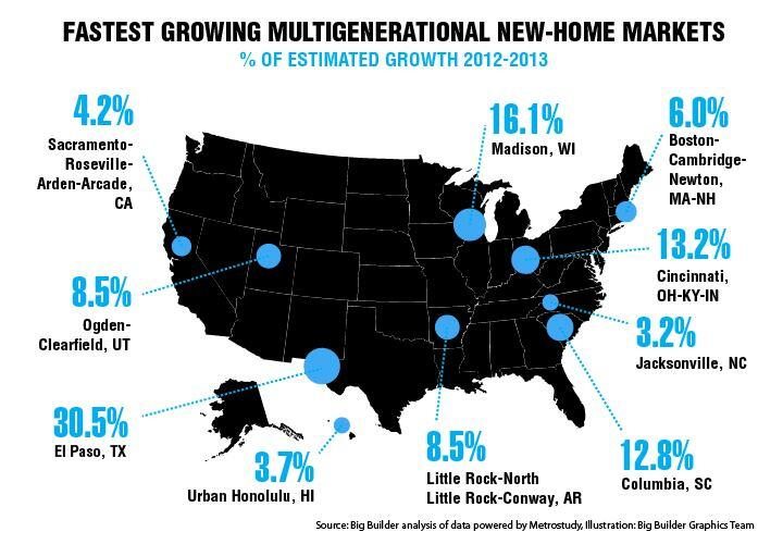 Want to Find the Fastest-Growing Multi-Gen New-Home Markets?