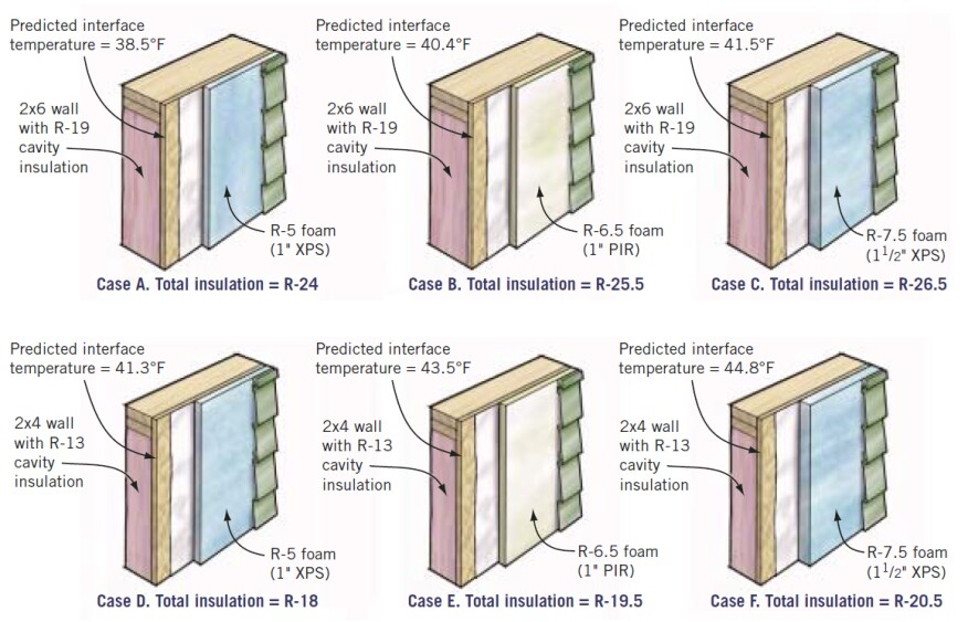 Robust Walls Jlc Online Building Envelope Insulation Moisture Barriers Walls Exteriors